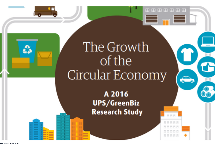 US Chamber Foundation: Top five Circular Economy trends for business